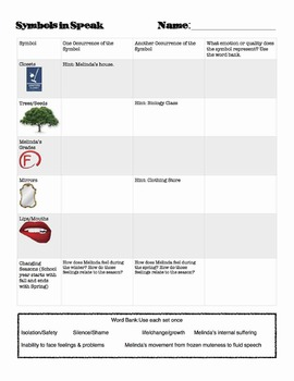 """""""Speak"""" by Laurie Halse Anderson  Symbol and Theme Worksheets"""