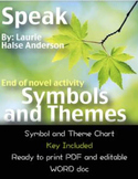 """Speak"" by Laurie Halse Anderson  Symbol and Theme Worksheets"