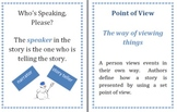 Speaker and Point of View Posters