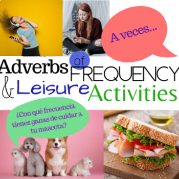 Speaking Adverbs of Frequency & Leisure Activities Activit