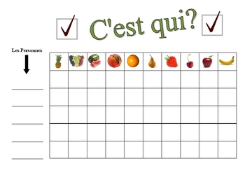 French Fruit Speaking Activity (Large Group, Whole Class)