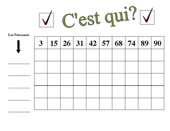 French Numbers Speaking Activity (Large Group, Whole Class)