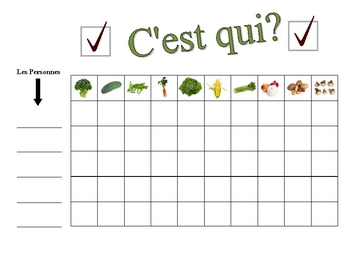 French Vegetables Speaking Activity (Large Group, Whole Class)