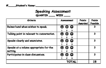 Speaking Assessment Rubric