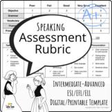 Speaking Assessment Rubric for Distance Learning, ESL, EFL