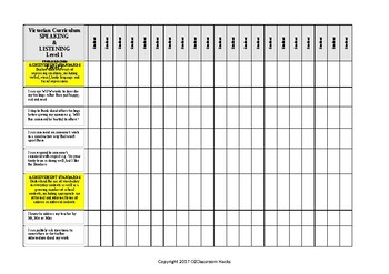 Speaking & Listening Checklist LEVEL 1 Victorian Curriculum Australian Curric