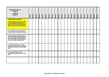 Speaking & Listening Checklist LEVEL 2 Victorian Curriculum Australian Curric