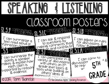 Speaking & Listening Classroom Posters: 5th Grade