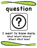 Speaking & Listening: Question Sign