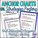 """Speaking, Reading, Writing Strategies Posters 17"""" x 24"""" (A"""