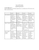 Speaking Rubric- Second Grade