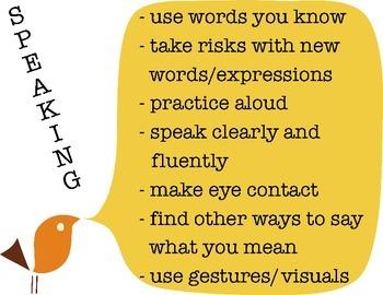 Speaking Skills and Behaviours poster