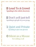 Speaking Volume Chart