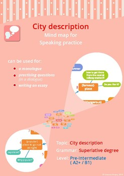 English speaking activity ESL (A Place of Living  / City ). Mind map guide.