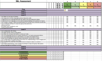 Victorian Curriculum S&L p-6 Assessment Tracker checklist!! EDITABLE