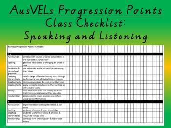 Speaking and Listening - AusVELs Progression Points - Class Checklist