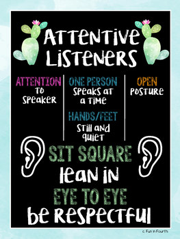 Speaking and Listening Posters Tropical Watercolor Themed