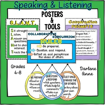 SPEAKING AND LISTENING POSTERS AND RUBRICS