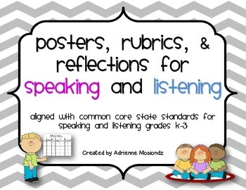 Speaking and Listening Posters and Rubrics (CCSS)