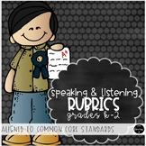 Speaking and Listening Rubrics--K-2--Common Core Aligned
