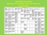 Speaking and Listening Scope and Sequence - Australian Curriculum