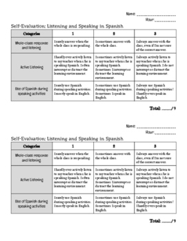 Speaking and Listening Self-Evaluation