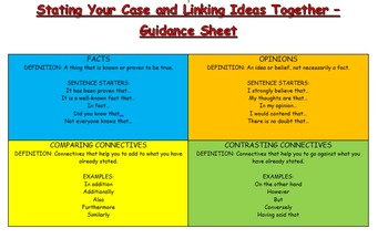 Speaking and Listening: Stating Your Case and Linking Ideas Together!