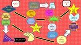 Speaking board game SPANISH Grade 8th-12th