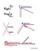 Special Angle Pair Vocabulary