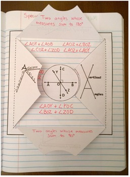 Special Angle Pairs Foldable Notes SOL(2016) 8.5