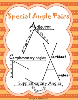 Special Angle Pairs Mini Posters SOL 8.6a
