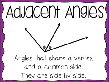 Special Angle Pairs Posters
