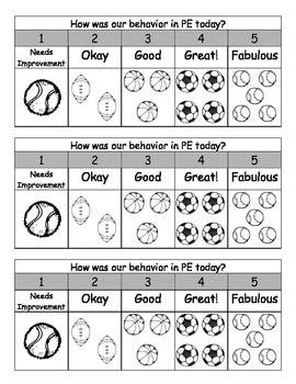 Special Area Behavior Rubrics