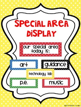 Special Area Display Rotation Chart