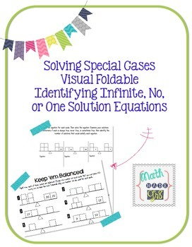 Special Cases/Number of Solutions Foldable--Visual!