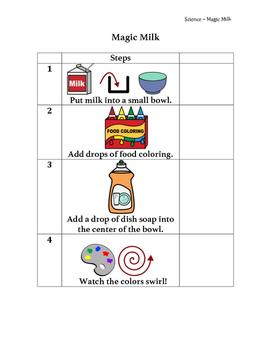Magic Milk Science Worksheets & Teaching Resources | TpT