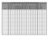 Special Education Accommodation / Adaptation / Modification Chart