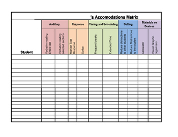 Special Education Accommodations Matrix