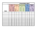 Special Education Accommodations Matrix