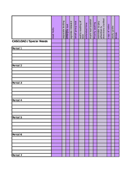 Special Education Accommodations Spreadsheet - Updated!