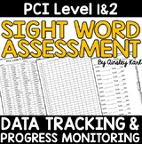 Special Education - Assessment and Data Tracking for PCI Level 1 & 2