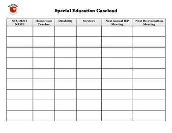 Special Education Caseload - Chart to Start the Year!
