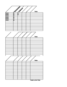 Special Education Caseload Checklist Template