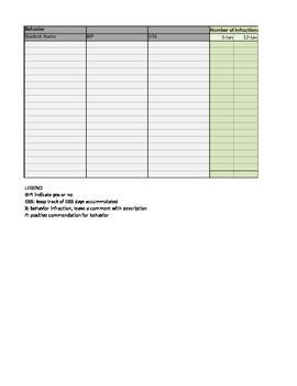 Special Education Caseload Tracker