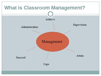 Special Education Classroom Management 1 of 3