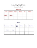 Special Education - Creative Writing Activity Using Nouns and Adjectives