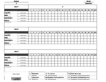 Special Education Daily Observations Checksheet V2.0- Month at a glance