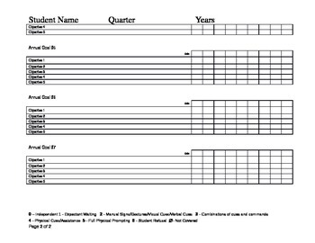 Special Education Data Sheet based on Prompt Level