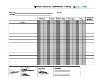 Special Education Fidelity Log