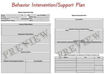 special education functional behavior assessment behavior support plan template. Black Bedroom Furniture Sets. Home Design Ideas